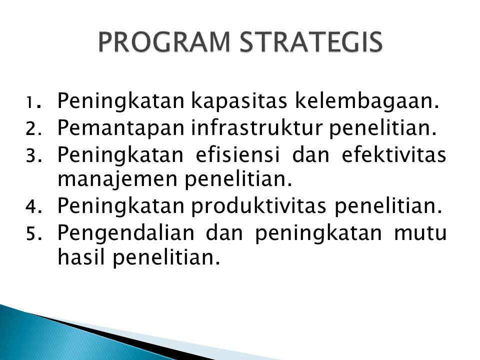 1. Peningkatan kapasitas kelembagaan. 2. Pemantapan infrastruktur penelitian. 3. Peningkatan efisiensi dan efektivitas manajemen penelitian. 4. Pening