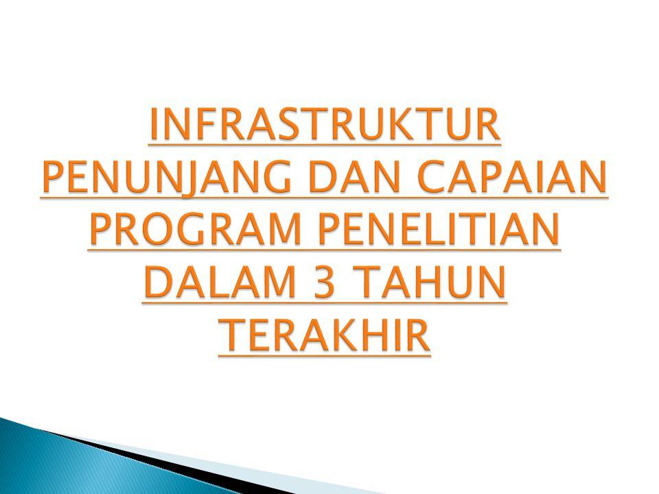  Web Site www.lemlit.ung.ac.idwww.lemlit.ung.ac.id  Layanan Jurnal On-line Universitas Negeri Gorontalo berbasis Web.
