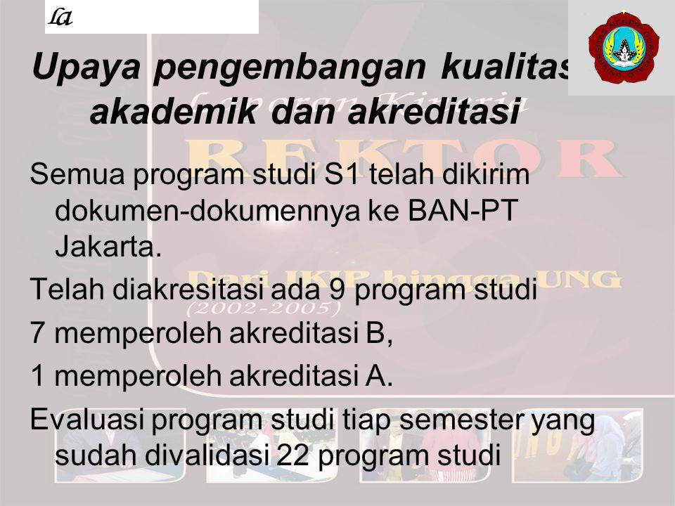 Upaya pengembangan kualitas akademik dan akreditasi Semua program studi S1 telah dikirim dokumen-dokumennya ke BAN-PT Jakarta. Telah diakresitasi ada