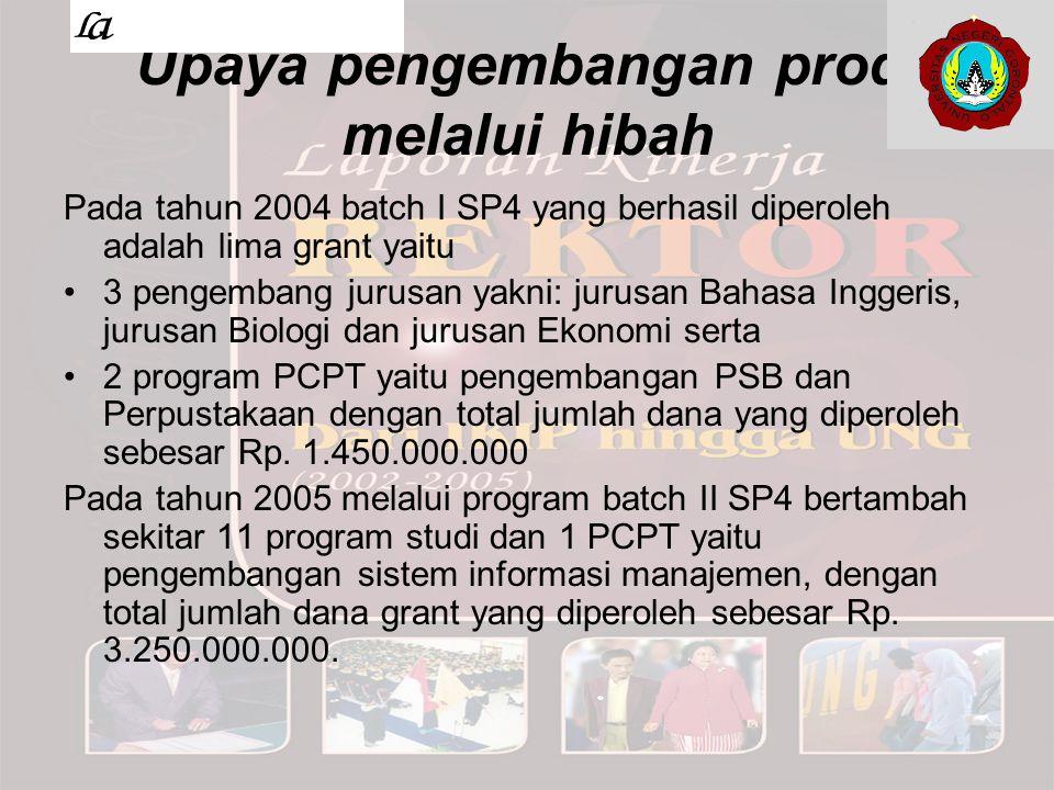 Upaya pengembangan prodi melalui hibah Pada tahun 2004 batch I SP4 yang berhasil diperoleh adalah lima grant yaitu 3 pengembang jurusan yakni: jurusan