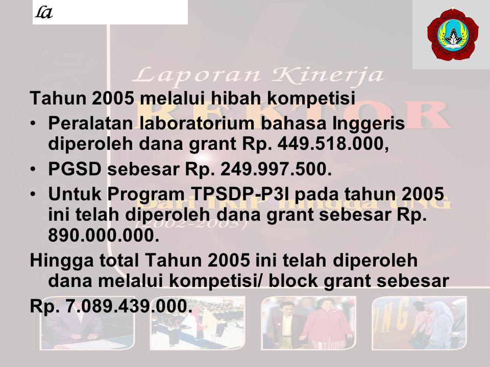 Tahun 2005 melalui hibah kompetisi Peralatan laboratorium bahasa Inggeris diperoleh dana grant Rp. 449.518.000, PGSD sebesar Rp. 249.997.500. Untuk Pr