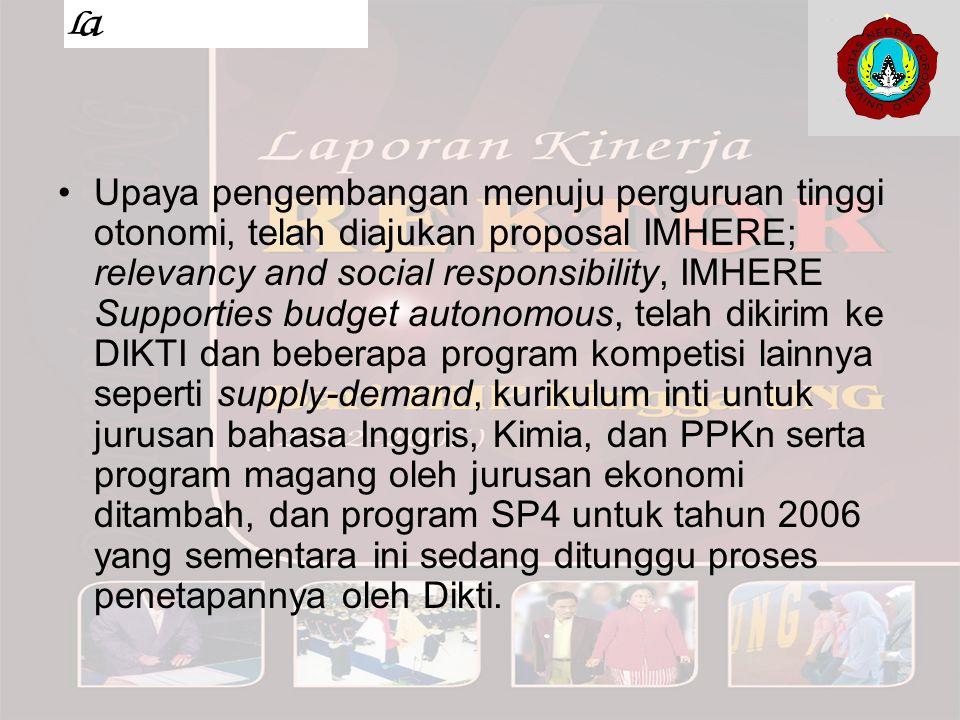 Upaya pengembangan menuju perguruan tinggi otonomi, telah diajukan proposal IMHERE; relevancy and social responsibility, IMHERE Supporties budget auto