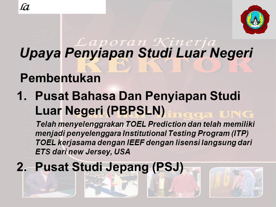 Upaya Penyiapan Studi Luar Negeri Pembentukan 1.Pusat Bahasa Dan Penyiapan Studi Luar Negeri (PBPSLN) Telah menyelenggrakan TOEL Prediction dan telah