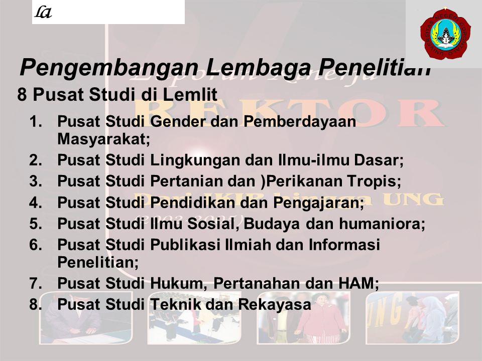 Pengembangan Lembaga Penelitian 1.Pusat Studi Gender dan Pemberdayaan Masyarakat; 2.Pusat Studi Lingkungan dan Ilmu-ilmu Dasar; 3.Pusat Studi Pertania