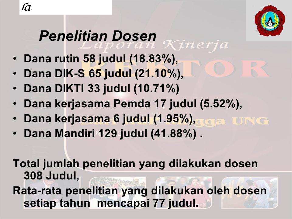 Penelitian Dosen Dana rutin 58 judul (18.83%), Dana DIK-S 65 judul (21.10%), Dana DIKTI 33 judul (10.71%) Dana kerjasama Pemda 17 judul (5.52%), Dana