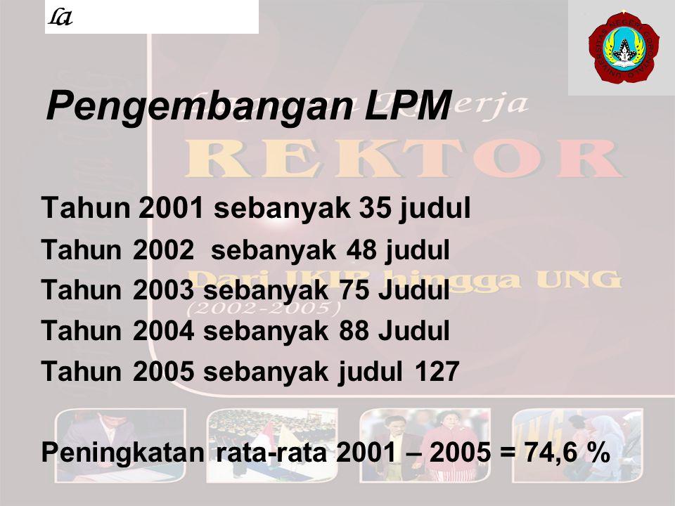 Pengembangan LPM Tahun 2001 sebanyak 35 judul Tahun 2002 sebanyak 48 judul Tahun 2003 sebanyak 75 Judul Tahun 2004 sebanyak 88 Judul Tahun 2005 sebany
