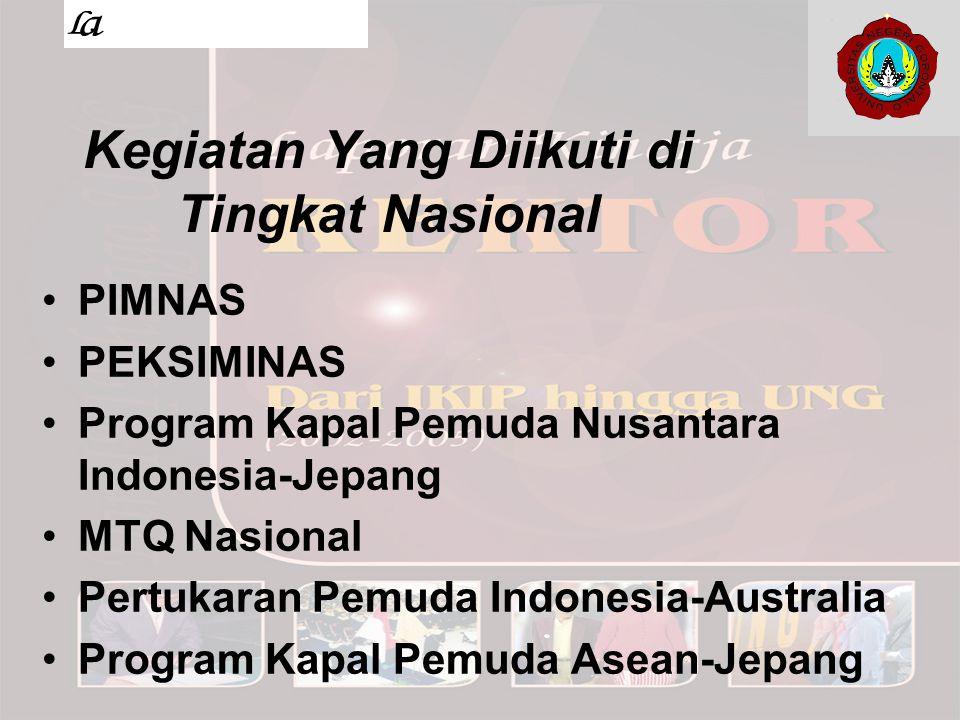 Kegiatan Yang Diikuti di Tingkat Nasional PIMNAS PEKSIMINAS Program Kapal Pemuda Nusantara Indonesia-Jepang MTQ Nasional Pertukaran Pemuda Indonesia-A