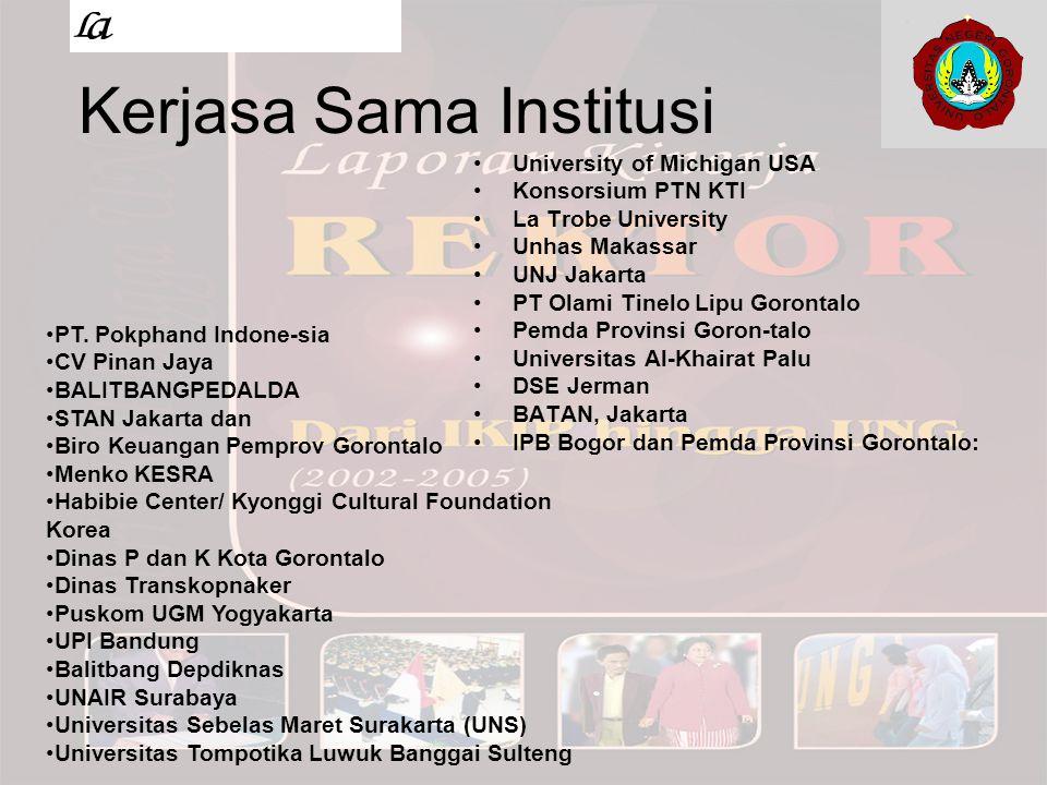 Kerjasa Sama Institusi University of Michigan USA Konsorsium PTN KTI La Trobe University Unhas Makassar UNJ Jakarta PT Olami Tinelo Lipu Gorontalo Pem