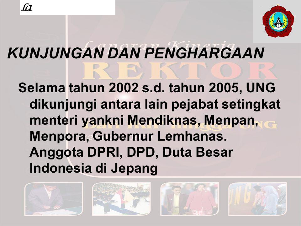 KUNJUNGAN DAN PENGHARGAAN Selama tahun 2002 s.d. tahun 2005, UNG dikunjungi antara lain pejabat setingkat menteri yankni Mendiknas, Menpan, Menpora, G