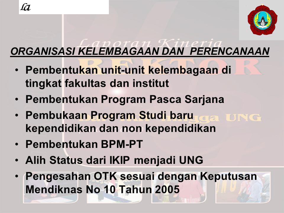 ORGANISASI KELEMBAGAAN DAN PERENCANAAN Pembentukan unit-unit kelembagaan di tingkat fakultas dan institut Pembentukan Program Pasca Sarjana Pembukaan