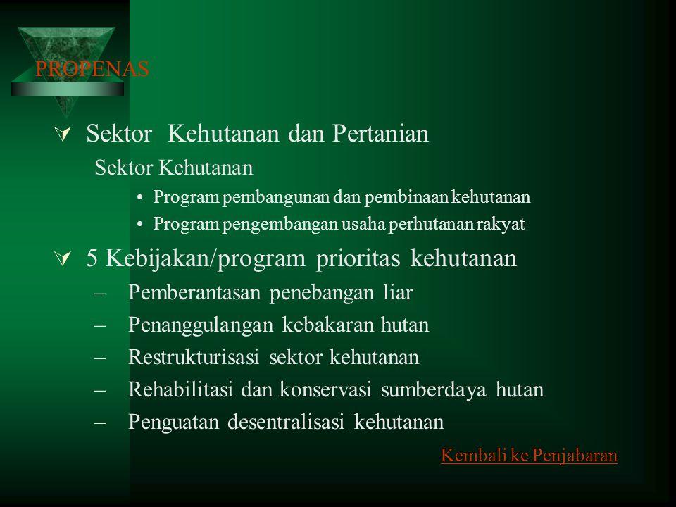Penjabaran Pembangunan Kehutanan di Provinsi Gorontalo PROPENAS PROPEDA PROG. DISHUTBUN