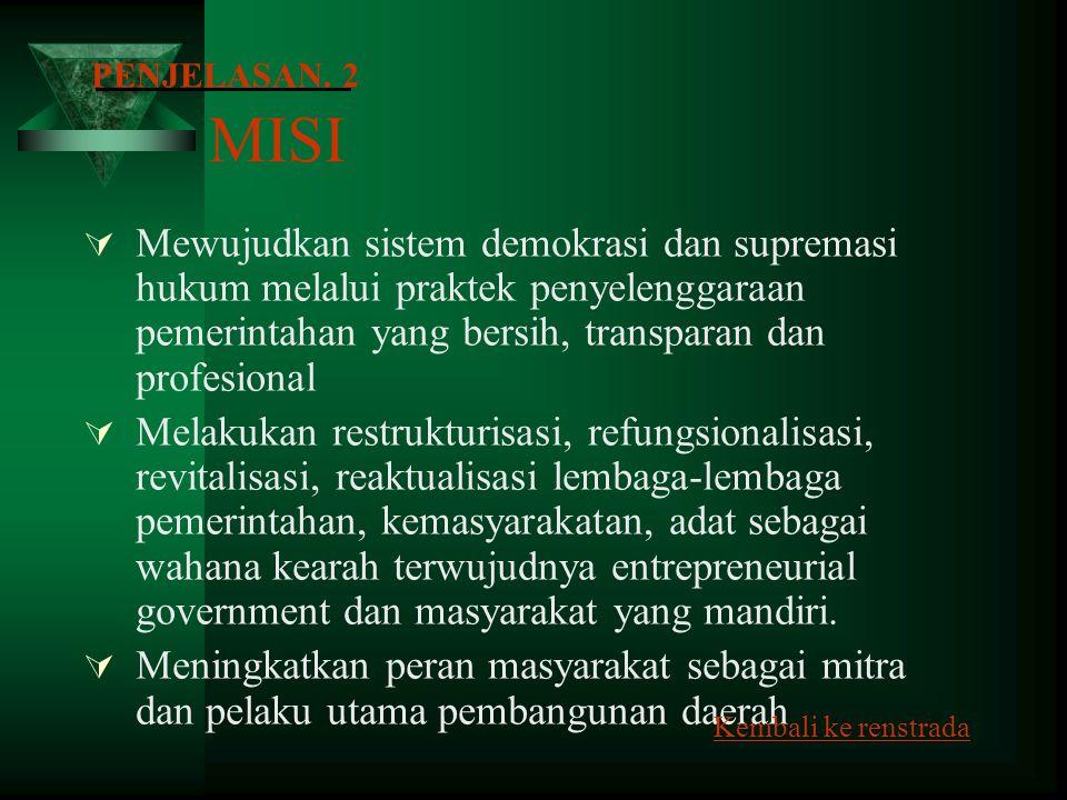 VISI Terwujudnya Masyarakat Provinsi Gorontalo yang Mandiri, Berbudaya, Entrepreneur, Bersandar Pada Moralitas Agama Kembali ke renstrada PENJELASAN.1