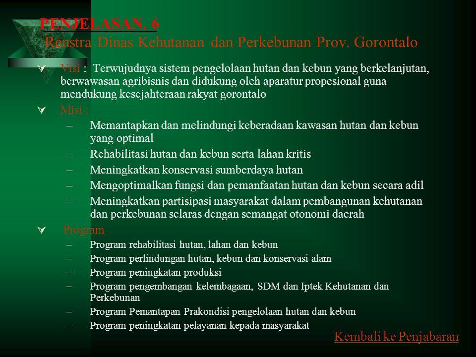 PROGRAM DAN KEGIATAN BIDANG EKONOMI DAN PEMBANGUNAN PROGRAM 21. PEMBANGUNAN KEHUTANAN DAN PENGEMBANGAN HUTAN RAKYAT KEGIATAN 21.1. Konservasi dan rebo
