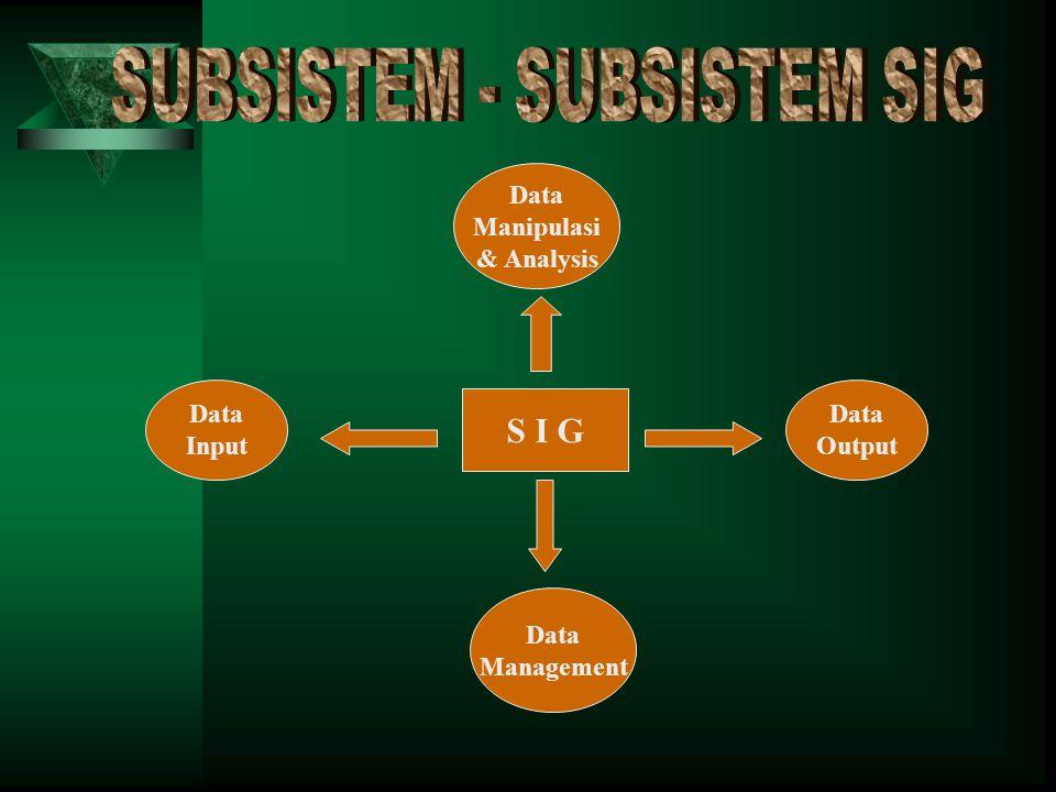 SISTEM INFORMASI MANAJEMEN (SIM ) (SCOTT GEORGE, M, 1996) 1.Sistem informasi yang bertujuan untuk menghasilkan informasi bagi kebutuhan para menejer b