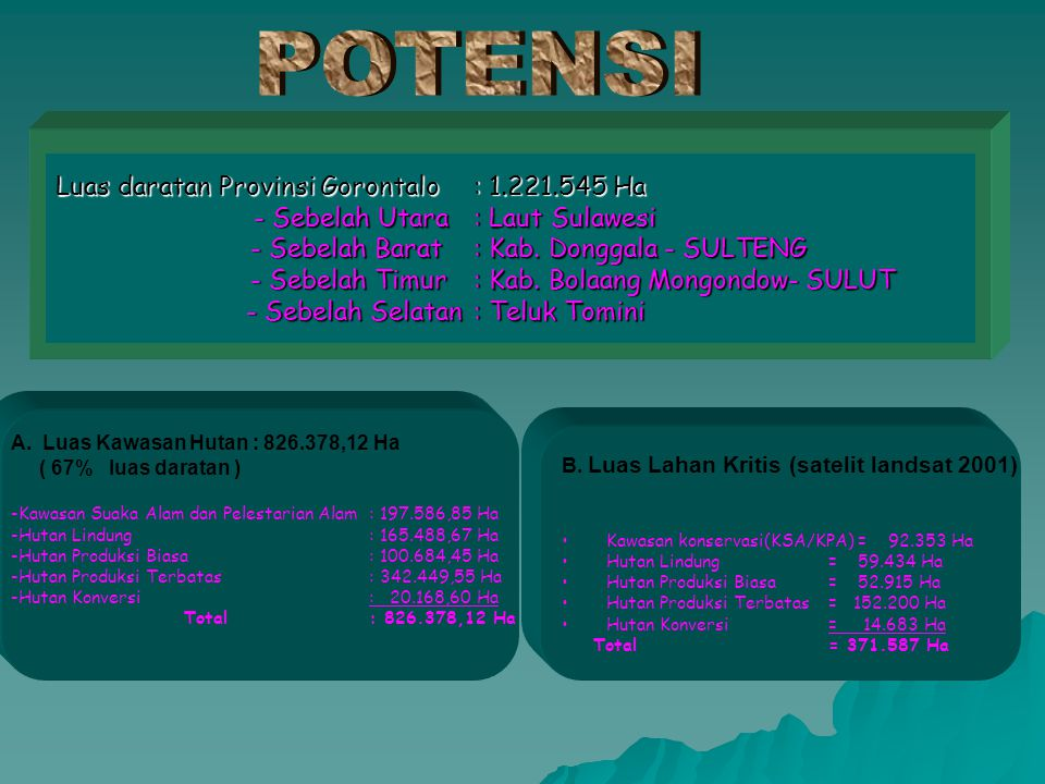 Luas daratan Provinsi Gorontalo : 1.221.545 Ha - Sebelah Utara: Laut Sulawesi - Sebelah Barat: Kab.