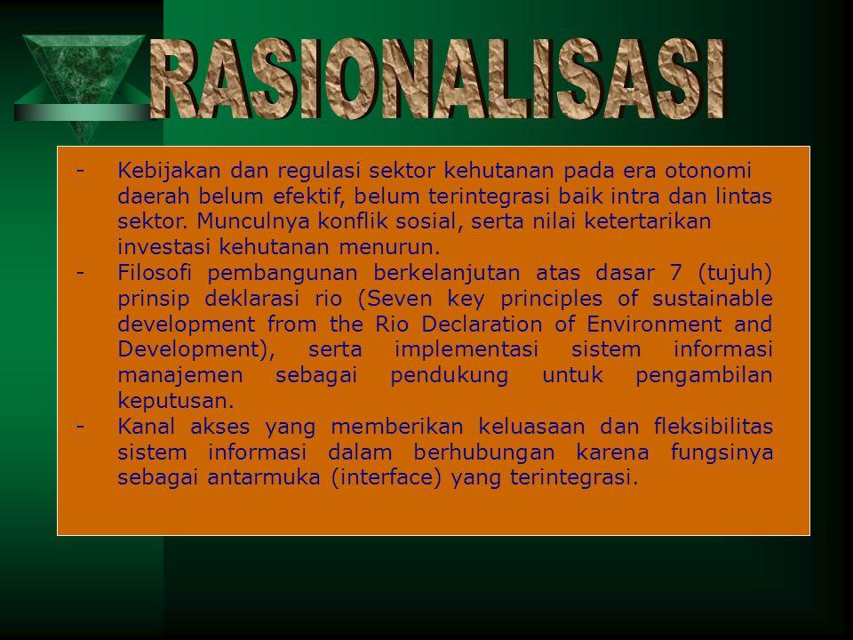 Luas daratan Provinsi Gorontalo : 1.221.545 Ha - Sebelah Utara: Laut Sulawesi - Sebelah Barat: Kab. Donggala - SULTENG - Sebelah Timur: Kab. Bolaang M