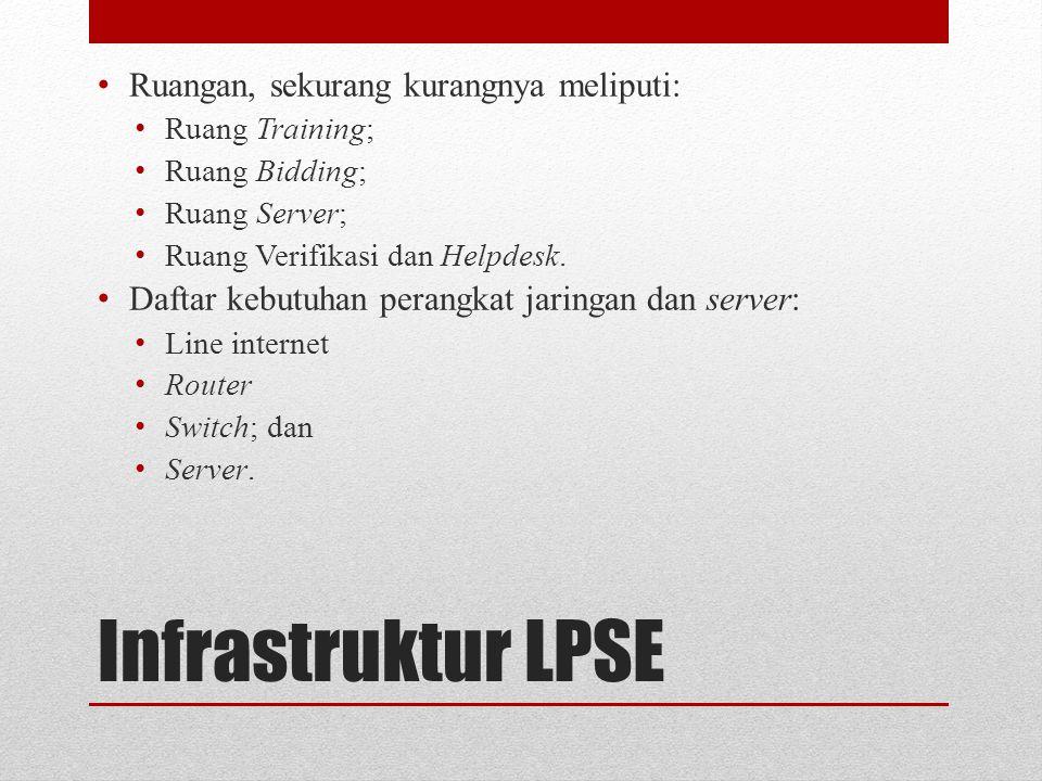 Infrastruktur LPSE Ruangan, sekurang kurangnya meliputi: Ruang Training; Ruang Bidding; Ruang Server; Ruang Verifikasi dan Helpdesk.