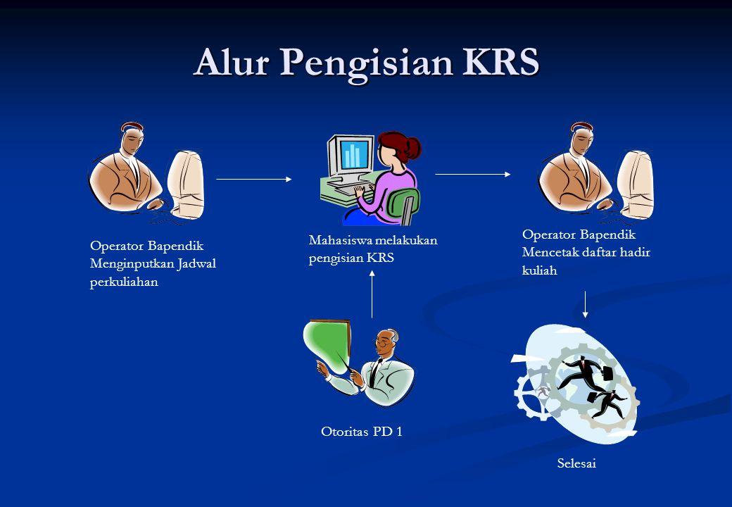 Alur Pengisian KRS Operator Bapendik Mencetak daftar hadir kuliah Otoritas PD 1 Mahasiswa melakukan pengisian KRS Operator Bapendik Menginputkan Jadwa