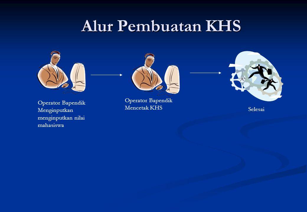 Alur Pembuatan KHS Operator Bapendik Mencetak KHS Operator Bapendik Menginputkan menginputkan nilai mahasiswa Selesai