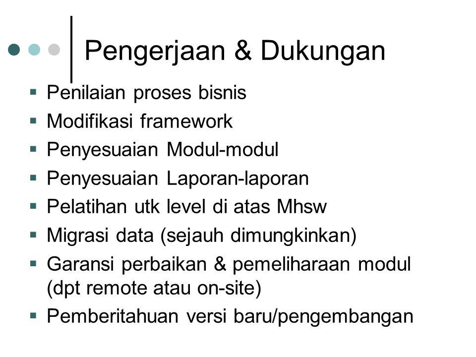 Pengerjaan & Dukungan  Penilaian proses bisnis  Modifikasi framework  Penyesuaian Modul-modul  Penyesuaian Laporan-laporan  Pelatihan utk level di atas Mhsw  Migrasi data (sejauh dimungkinkan)  Garansi perbaikan & pemeliharaan modul (dpt remote atau on-site)  Pemberitahuan versi baru/pengembangan