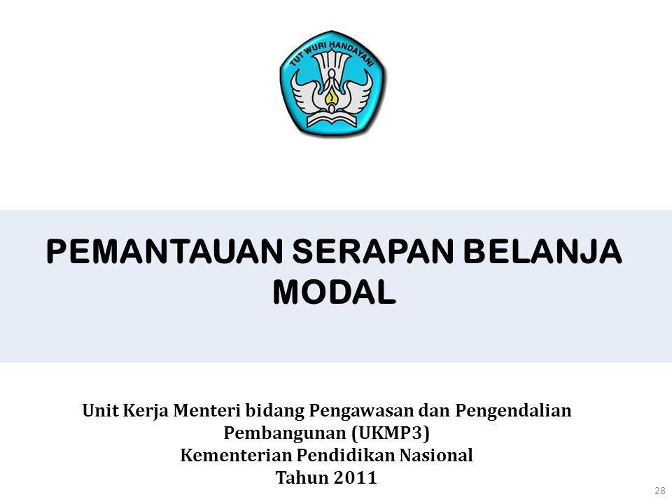 PEMANTAUAN SERAPAN BELANJA MODAL Unit Kerja Menteri bidang Pengawasan dan Pengendalian Pembangunan (UKMP3) Kementerian Pendidikan Nasional Tahun 2011 28