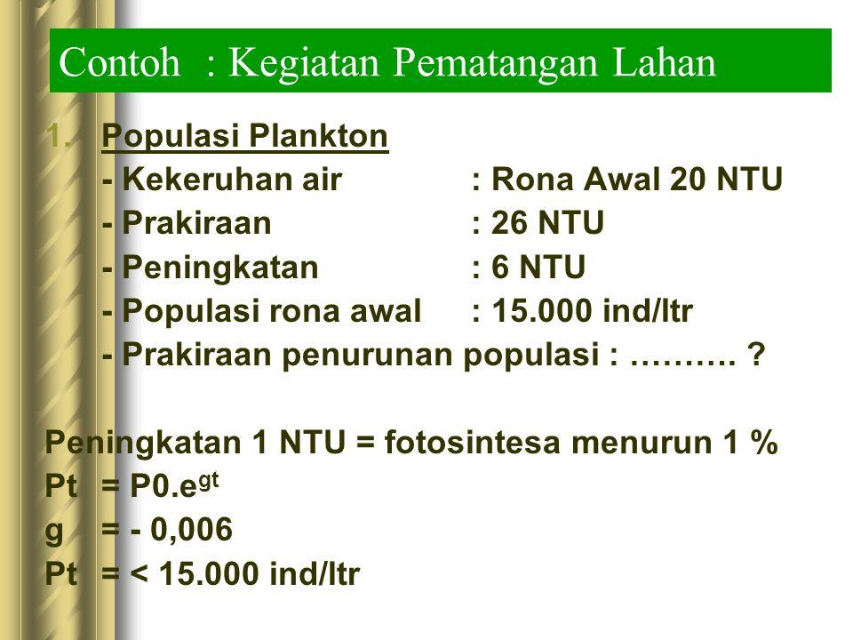Contoh : Kegiatan Pematangan Lahan 1.Populasi Plankton - Kekeruhan air: Rona Awal 20 NTU - Prakiraan: 26 NTU - Peningkatan : 6 NTU - Populasi rona awa