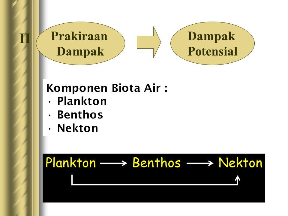 Prakiraan Dampak Potensial II Komponen Biota Air : Plankton Benthos Nekton PlanktonBenthosNekton