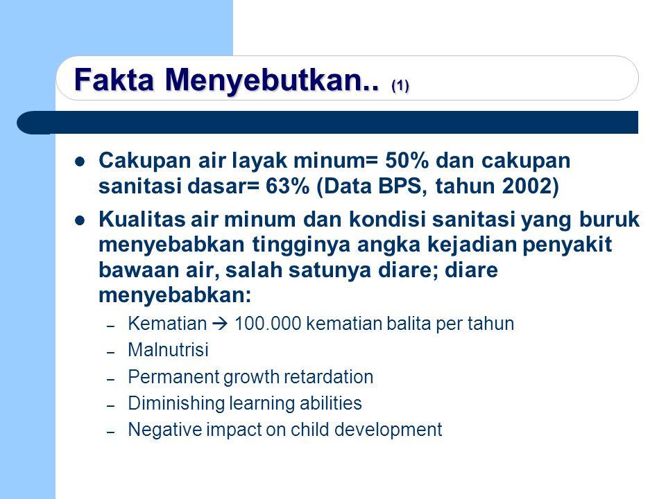 Fakta Menyebutkan.. (1) Cakupan air layak minum= 50% dan cakupan sanitasi dasar= 63% (Data BPS, tahun 2002) Kualitas air minum dan kondisi sanitasi ya