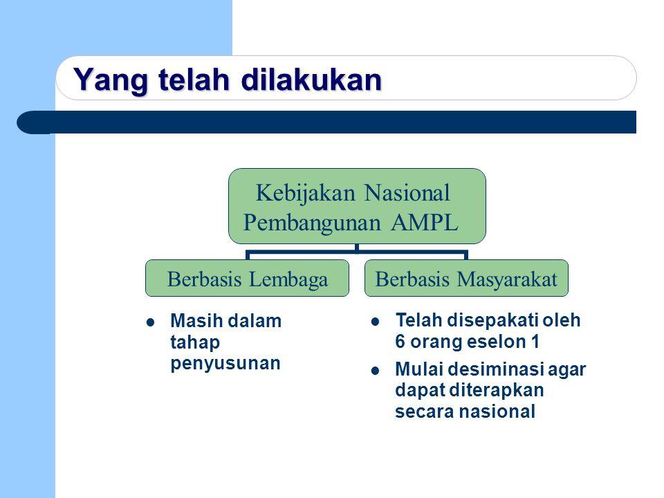 Yang telah dilakukan Kebijakan Nasional Pembangunan AMPL Berbasis Lembaga Berbasis Masyarakat Masih dalam tahap penyusunan Telah disepakati oleh 6 ora