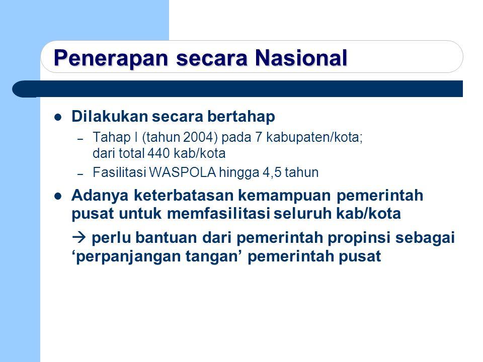 Penerapan secara Nasional Dilakukan secara bertahap – Tahap I (tahun 2004) pada 7 kabupaten/kota; dari total 440 kab/kota – Fasilitasi WASPOLA hingga