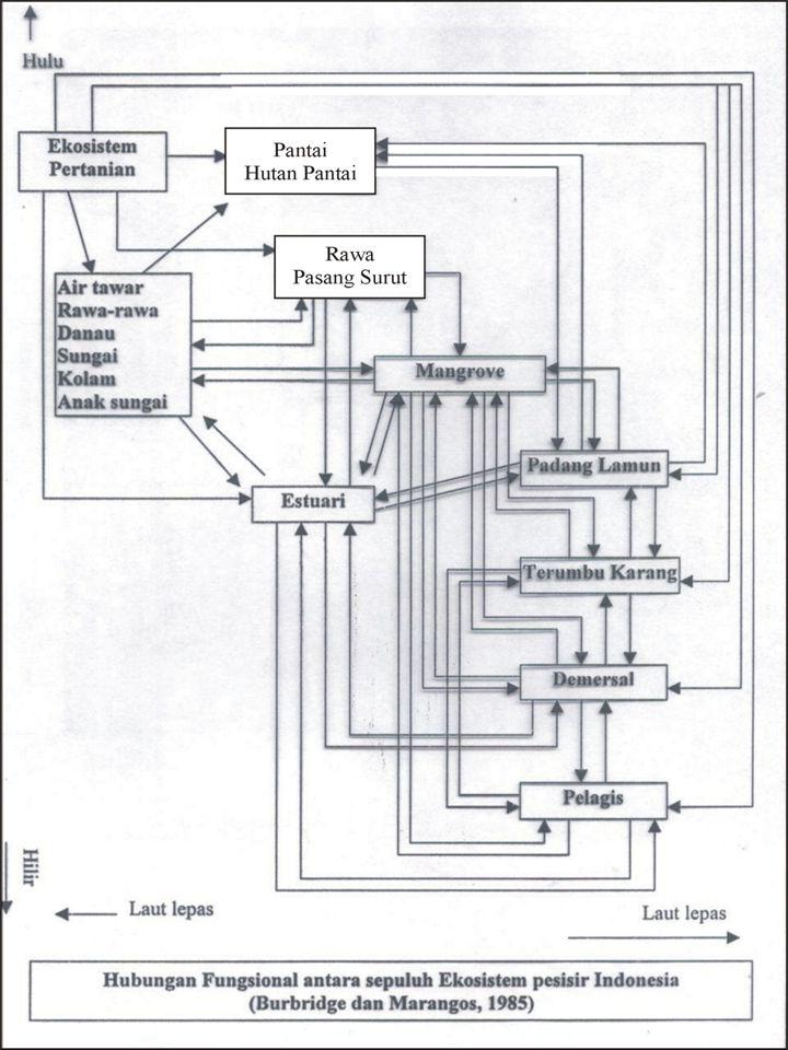Komponen LingkunganSatuan Metode Pengukuran Alat I.