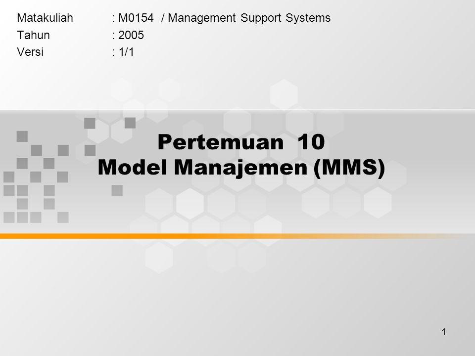 1 Pertemuan 10 Model Manajemen (MMS) Matakuliah: M0154 / Management Support Systems Tahun: 2005 Versi: 1/1