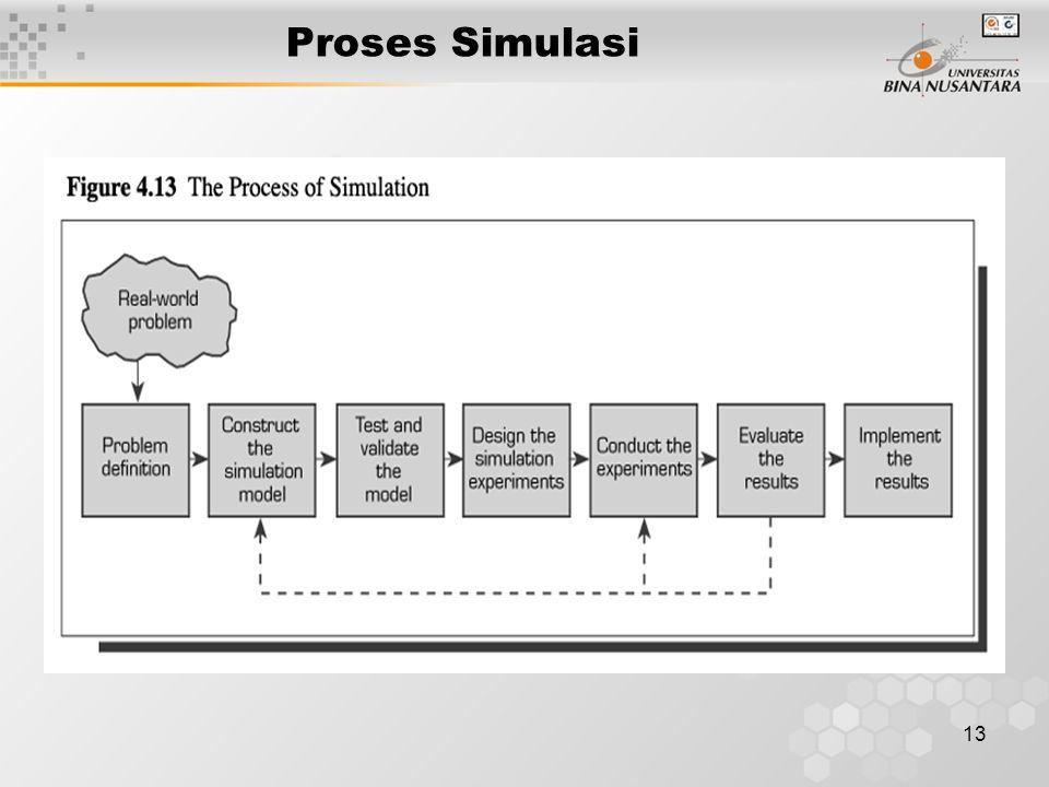 13 Proses Simulasi
