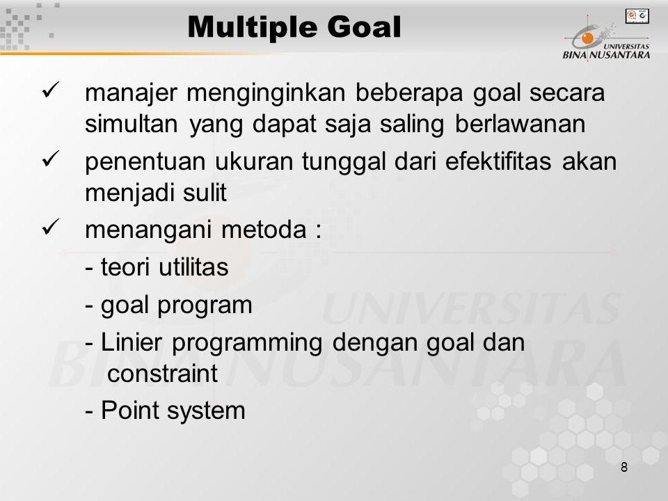 8 Multiple Goal manajer menginginkan beberapa goal secara simultan yang dapat saja saling berlawanan penentuan ukuran tunggal dari efektifitas akan menjadi sulit menangani metoda : - teori utilitas - goal program - Linier programming dengan goal dan constraint - Point system