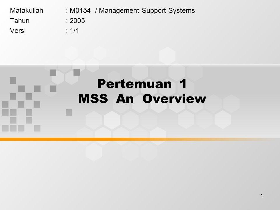 1 Pertemuan 1 MSS An Overview Matakuliah: M0154 / Management Support Systems Tahun: 2005 Versi: 1/1