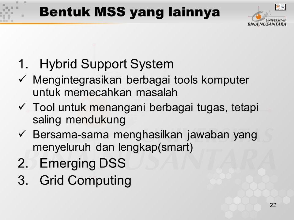 22 Bentuk MSS yang lainnya 1. Hybrid Support System Mengintegrasikan berbagai tools komputer untuk memecahkan masalah Tool untuk menangani berbagai tu