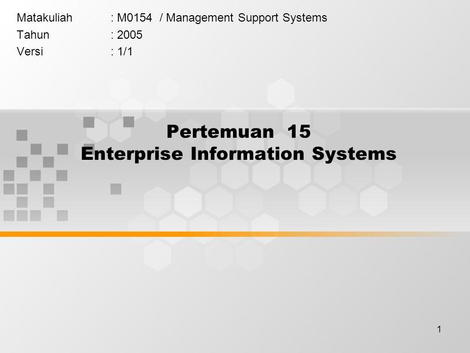 2 Learning Outcomes Pada akhir pertemuan ini : Mahasiswa dapat menunjukkan karakteristik Enterprise Information System(EIS)