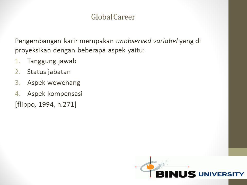 Global Career Pengembangan karir merupakan unobserved variabel yang di proyeksikan dengan beberapa aspek yaitu: 1.Tanggung jawab 2.Status jabatan 3.Aspek wewenang 4.Aspek kompensasi [flippo, 1994, h.271]