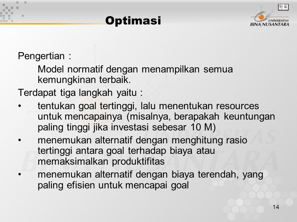 14 Optimasi Pengertian : Model normatif dengan menampilkan semua kemungkinan terbaik. Terdapat tiga langkah yaitu : tentukan goal tertinggi, lalu mene