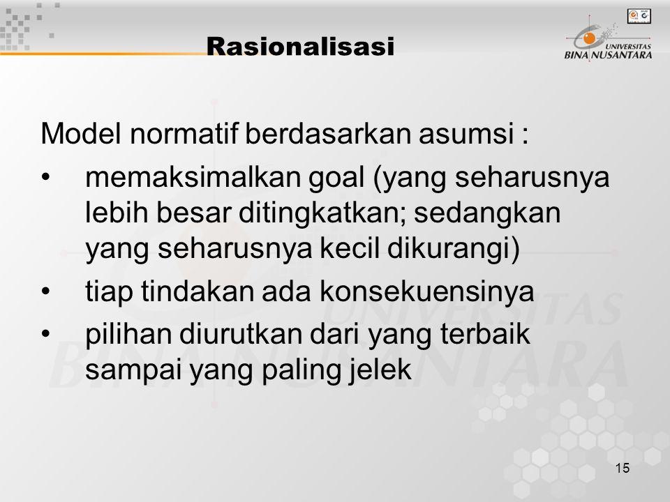 15 Rasionalisasi Model normatif berdasarkan asumsi : memaksimalkan goal (yang seharusnya lebih besar ditingkatkan; sedangkan yang seharusnya kecil dik