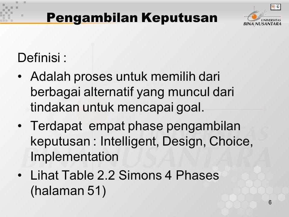 6 Pengambilan Keputusan Definisi : Adalah proses untuk memilih dari berbagai alternatif yang muncul dari tindakan untuk mencapai goal. Terdapat empat