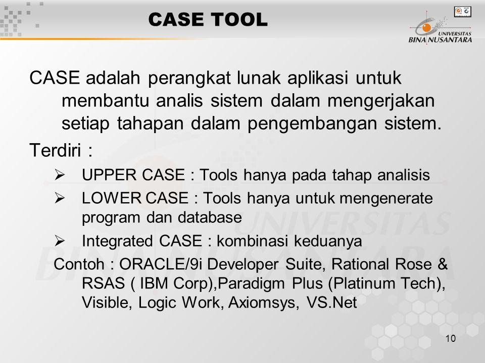 10 CASE TOOL CASE adalah perangkat lunak aplikasi untuk membantu analis sistem dalam mengerjakan setiap tahapan dalam pengembangan sistem. Terdiri : 