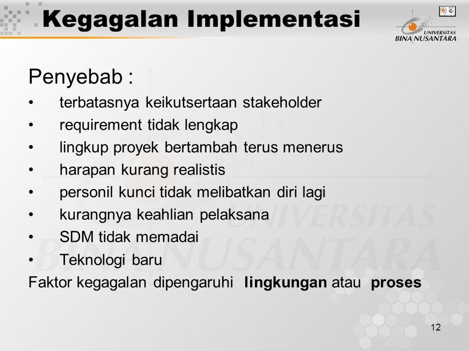 12 Kegagalan Implementasi Penyebab : terbatasnya keikutsertaan stakeholder requirement tidak lengkap lingkup proyek bertambah terus menerus harapan ku