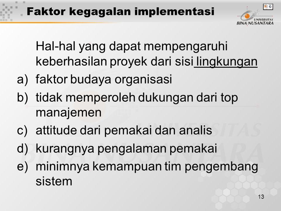 13 Faktor kegagalan implementasi Hal-hal yang dapat mempengaruhi keberhasilan proyek dari sisi lingkungan a)faktor budaya organisasi b)tidak memperole
