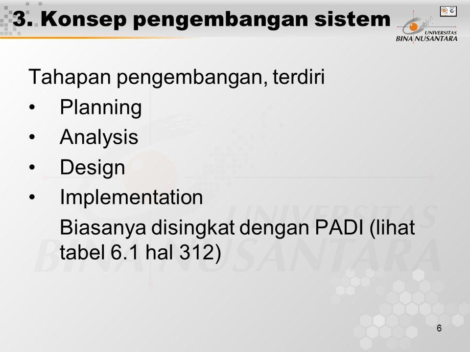 6 3. Konsep pengembangan sistem Tahapan pengembangan, terdiri Planning Analysis Design Implementation Biasanya disingkat dengan PADI (lihat tabel 6.1