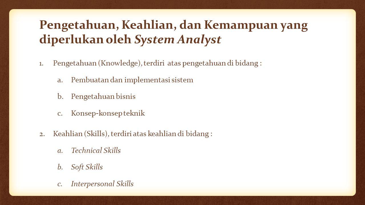 Pengetahuan, Keahlian, dan Kemampuan yang diperlukan oleh System Analyst 1. Pengetahuan (Knowledge), terdiri atas pengetahuan di bidang : a.Pembuatan