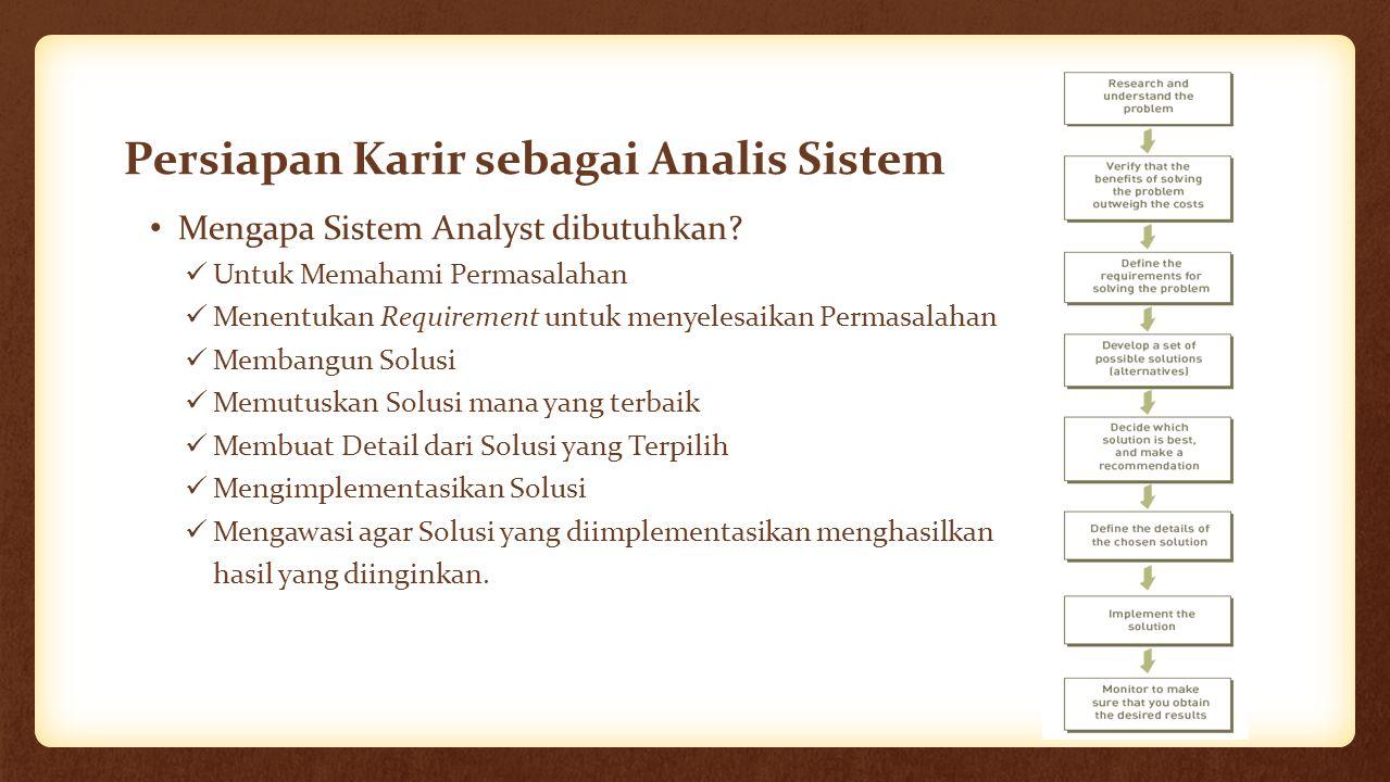 Persiapan Karir sebagai Analis Sistem Mengapa Sistem Analyst dibutuhkan? Untuk Memahami Permasalahan Menentukan Requirement untuk menyelesaikan Permas
