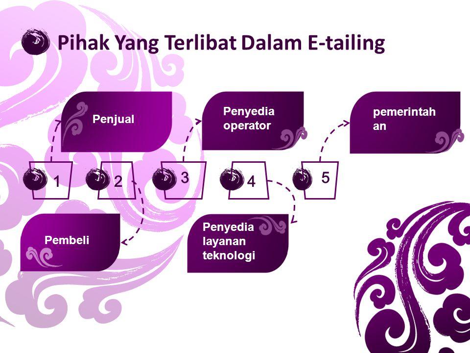 124 Pembeli Penjual Penyedia operator Penyedia layanan teknologi Pihak Yang Terlibat Dalam E-tailing 3 pemerintah an 5