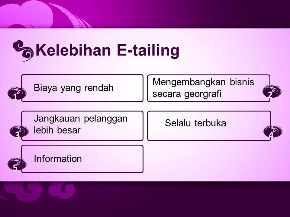 Kelebihan E-tailing Mengembangkan bisnis secara georgrafi Biaya yang rendah Selalu terbuka Jangkauan pelanggan lebih besar 1 2 3 4 Information 5