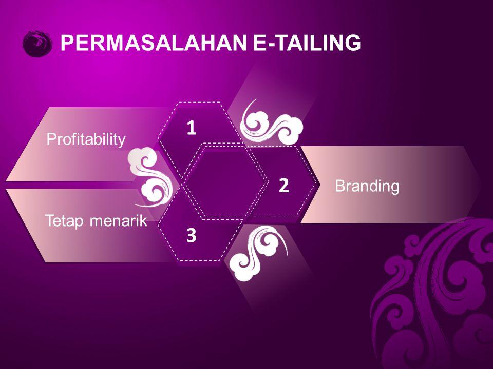 1 2 3 PERMASALAHAN E-TAILING Profitability Tetap menarik Branding